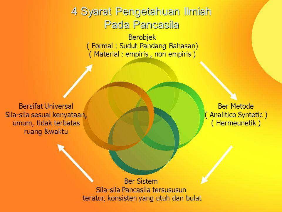 4 Syarat Pengetahuan Ilmiah Pada Pancasila Berobjek ( Formal : Sudut Pandang Bahasan) ( Material : empiris, non empiris ) Ber Metode ( Analitico Synte