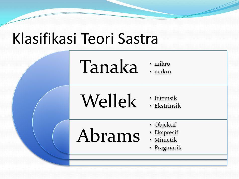 Klasifikasi Teori Sastra Tanaka Wellek Abrams mikro makro Intrinsik Ekstrinsik Objektif Ekspresif Mimetik Pragmatik