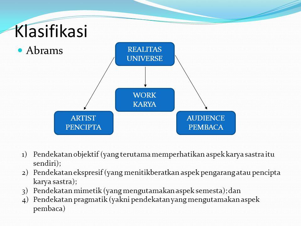 Klasifikasi Abrams ARTIST PENCIPTA REALITAS UNIVERSE WORK KARYA AUDIENCE PEMBACA 1)Pendekatan objektif (yang terutama memperhatikan aspek karya sastra itu sendiri); 2)Pendekatan ekspresif (yang menitikberatkan aspek pengarang atau pencipta karya sastra); 3)Pendekatan mimetik (yang mengutamakan aspek semesta); dan 4)Pendekatan pragmatik (yakni pendekatan yang mengutamakan aspek pembaca)
