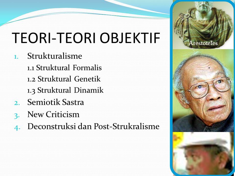 TEORI-TEORI OBJEKTIF 1. Strukturalisme 1.1 Struktural Formalis 1.2 Struktural Genetik 1.3 Struktural Dinamik 2. Semiotik Sastra 3. New Criticism 4. De