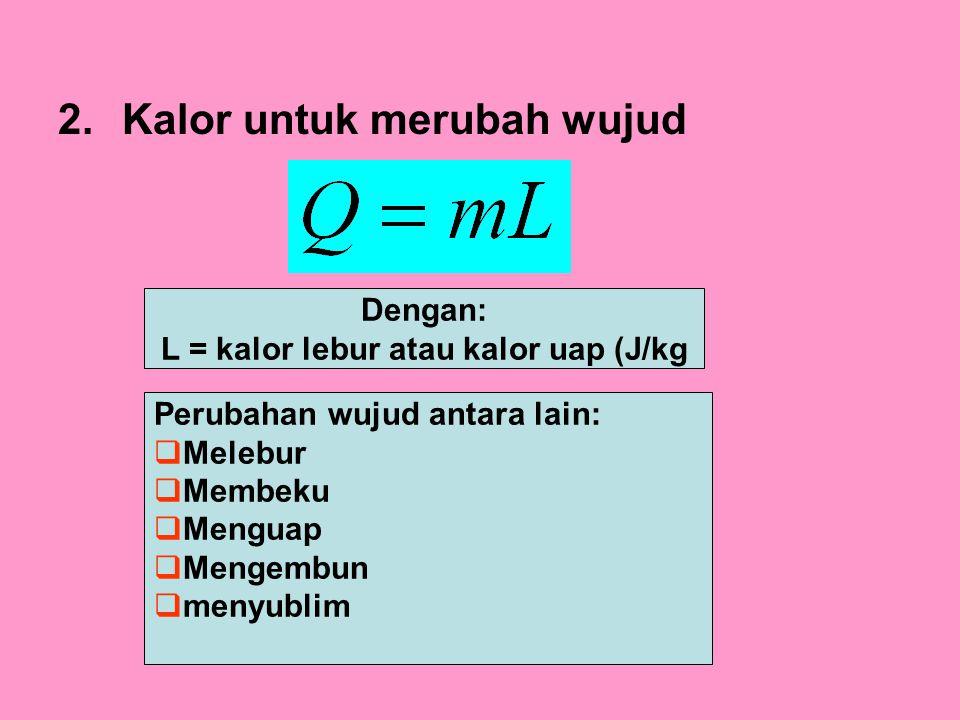2.Kalor untuk merubah wujud Dengan: L = kalor lebur atau kalor uap (J/kg Perubahan wujud antara lain:  Melebur  Membeku  Menguap  Mengembun  menyublim