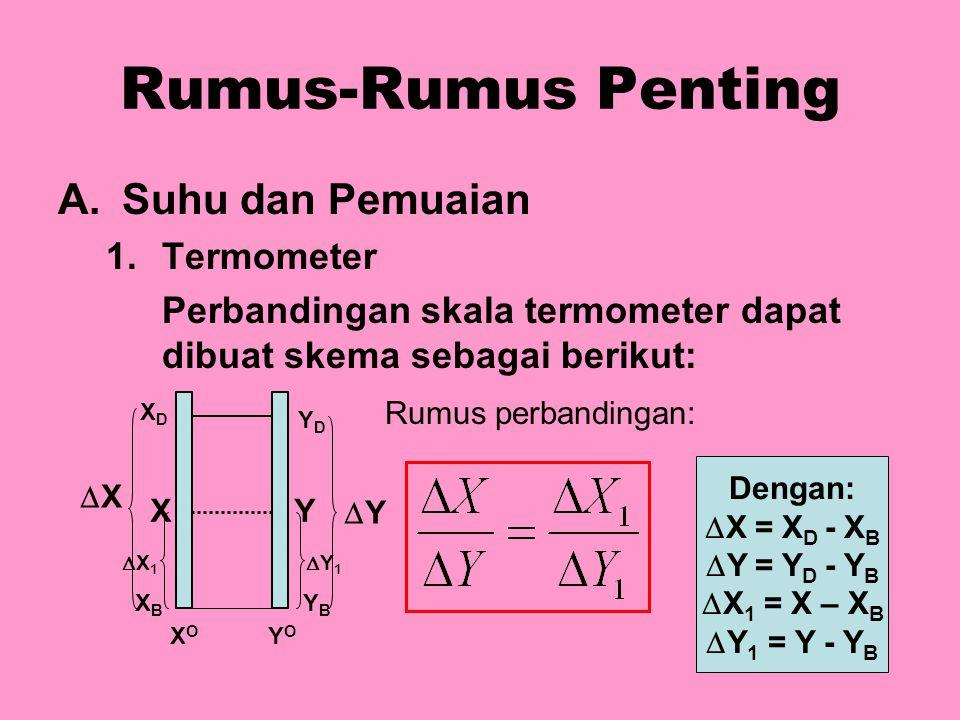 Rumus-Rumus Penting A.Suhu dan Pemuaian 1.Termometer Perbandingan skala termometer dapat dibuat skema sebagai berikut: XOXO YOYO XDXD YDYD YX YY XX Y1Y1 X1X1 Rumus perbandingan: YBYB XBXB Dengan:  X = X D - X B  Y = Y D - Y B  X 1 = X – X B  Y 1 = Y - Y B