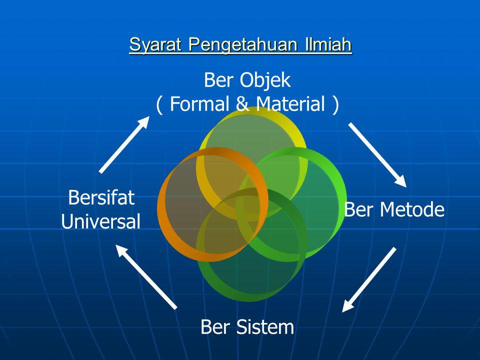 Syarat Pengetahuan Ilmiah Syarat Pengetahuan Ilmiah Ber Objek ( Formal & Material ) Ber Metode Ber Sistem Bersifat Universal