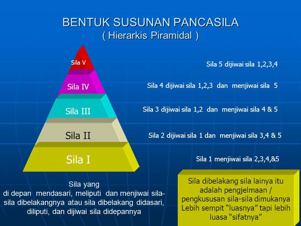 BENTUK SUSUNAN PANCASILA ( Hierarkis Piramidal ) Sila V Sila IV Sila III Sila II Sila I Sila yang di depan mendasari, meliputi dan menjiwai sila- sila dibelakangnya atau sila dibelakang didasari, diliputi, dan dijiwai sila didepannya Sila 1 menjiwai sila 2,3,4,&5 Sila 2 dijiwai sila 1 dan menjiwai sila 3,4 & 5 Sila 3 dijiwai sila 1,2 dan menjiwai sila 4 & 5 Sila 4 dijiwai sila 1,2,3 dan menjiwai sila 5 Sila 5 dijiwai sila 1,2,3,4 Sila dibelakang sila lainya itu adalah pengjelmaan / pengkususan sila-sila dimukanya Lebih sempit luasnya tapi lebih luasa sifatnya