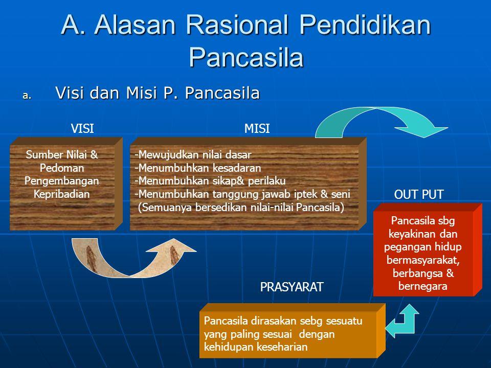 A.Alasan Rasional Pendidikan Pancasila a. Visi dan Misi P.