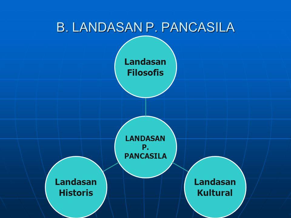 B.LANDASAN P. PANCASILA LANDASAN P.