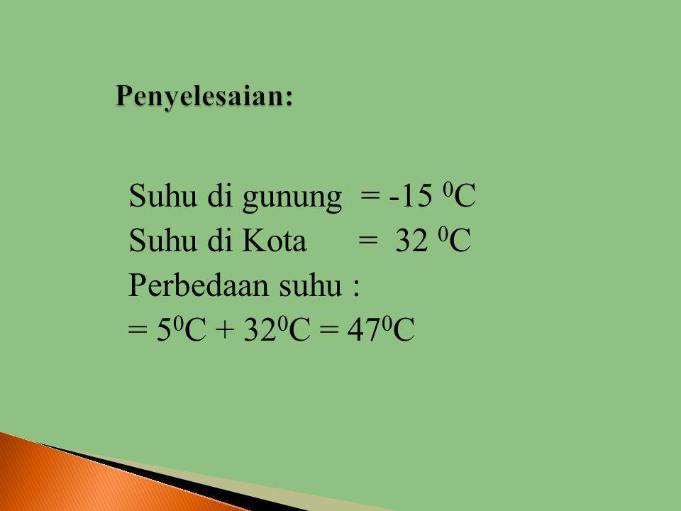 Suhu dipuncak gunung -15 o C dan suhu dikota A 32 o C. Tentukan perbedaan suhu kedua tempat itu!