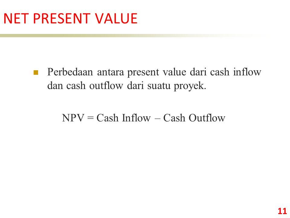 11 Perbedaan antara present value dari cash inflow dan cash outflow dari suatu proyek.