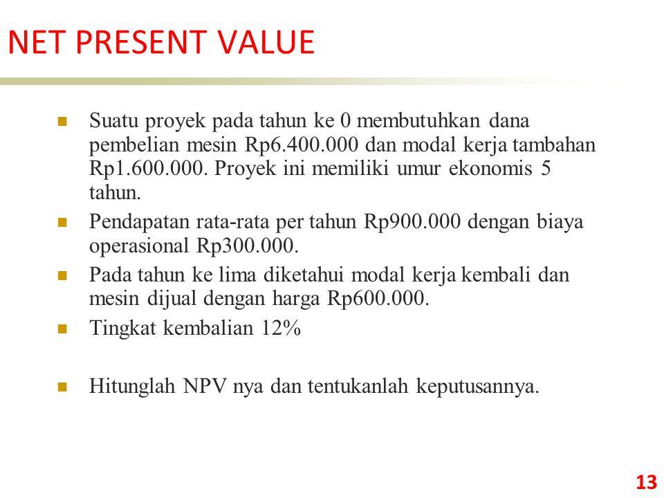 13 Suatu proyek pada tahun ke 0 membutuhkan dana pembelian mesin Rp6.400.000 dan modal kerja tambahan Rp1.600.000.