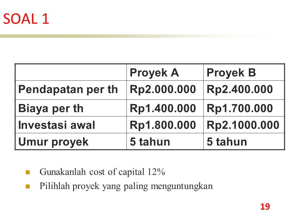 19 Proyek AProyek B Pendapatan per thRp2.000.000Rp2.400.000 Biaya per thRp1.400.000Rp1.700.000 Investasi awalRp1.800.000Rp2.1000.000 Umur proyek5 tahun Gunakanlah cost of capital 12% Pilihlah proyek yang paling menguntungkan SOAL 1