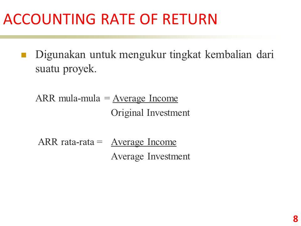 8 Digunakan untuk mengukur tingkat kembalian dari suatu proyek.
