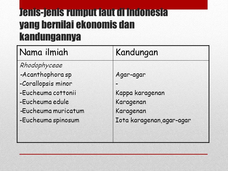 Jenis-jenis rumput laut di Indonesia yang bernilai ekonomis dan kandungannya Nama ilmiahKandungan Rhodophyceae -Acanthophora sp -Corallopsis minor -Eu