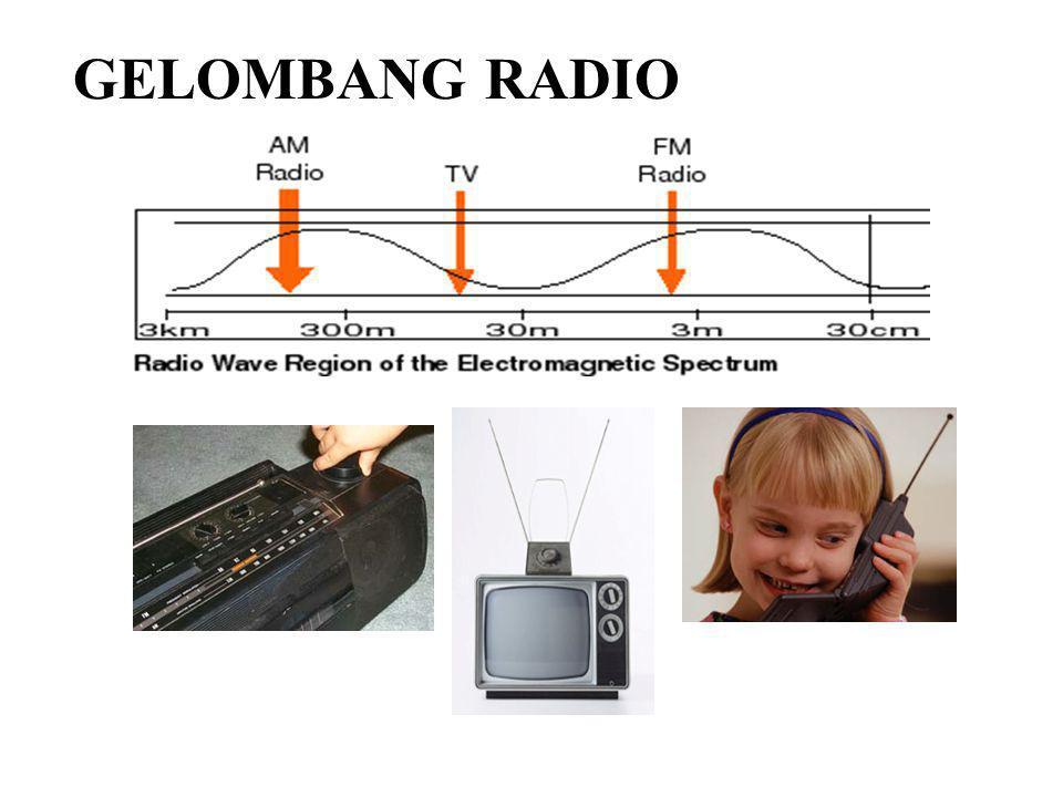 Latihan : 1.Suatu GEM dalam vakum memiliki amplitudo medan listrik 360 V/m.