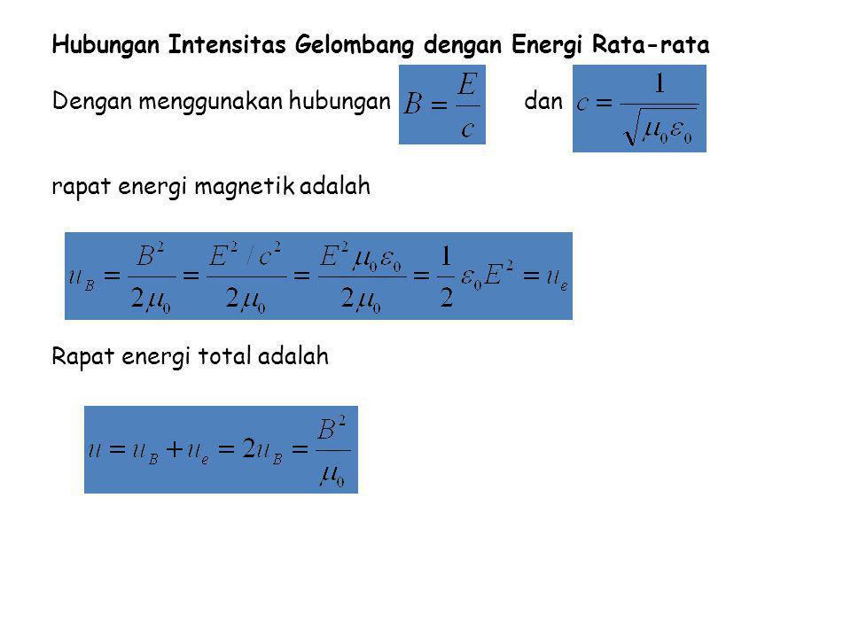 Hubungan Intensitas Gelombang dengan Energi Rata-rata Dengan menggunakan hubungan dan rapat energi magnetik adalah Rapat energi total adalah