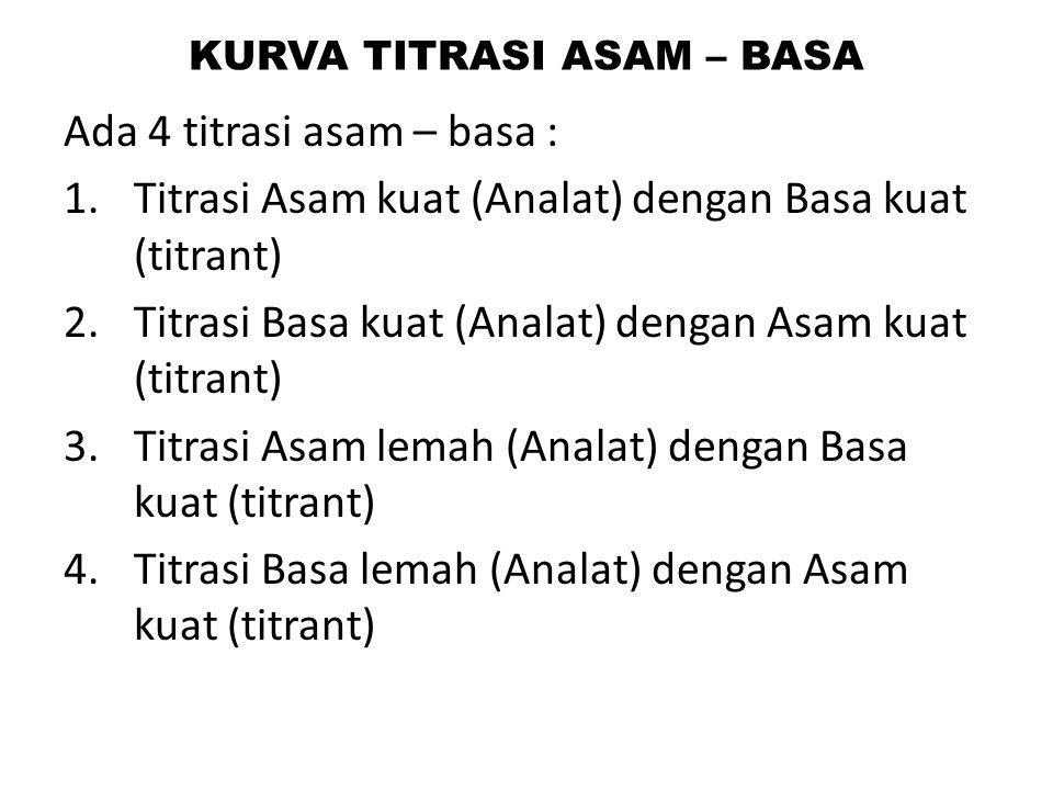 KURVA TITRASI ASAM – BASA Ada 4 titrasi asam – basa : 1.Titrasi Asam kuat (Analat) dengan Basa kuat (titrant) 2.Titrasi Basa kuat (Analat) dengan Asam kuat (titrant) 3.Titrasi Asam lemah (Analat) dengan Basa kuat (titrant) 4.Titrasi Basa lemah (Analat) dengan Asam kuat (titrant)
