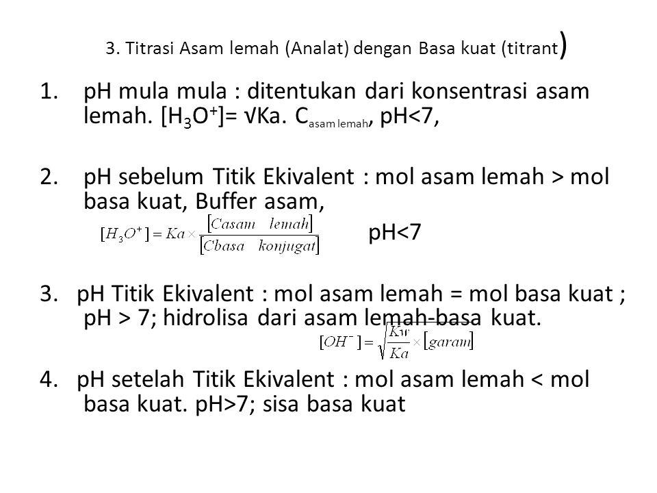 3. Titrasi Asam lemah (Analat) dengan Basa kuat (titrant ) 1.pH mula mula : ditentukan dari konsentrasi asam lemah. [H 3 O + ]= √Ka. C asam lemah, pH<