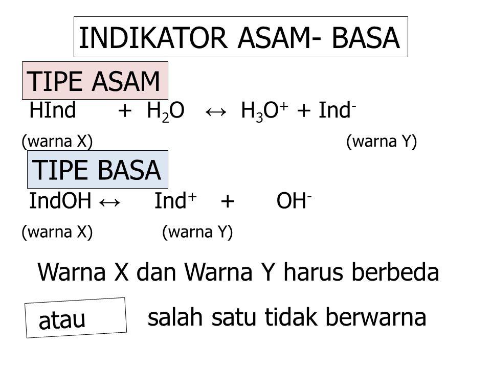 INDIKATOR ASAM- BASA TIPE ASAM HInd + H 2 O ↔ H 3 O + + Ind - (warna X) (warna Y) TIPE BASA IndOH ↔ Ind + + OH - (warna X) (warna Y) Warna X dan Warna Y harus berbeda atau salah satu tidak berwarna