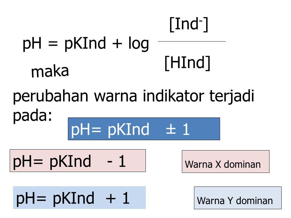 [Ind - ] pH = pKInd + log [HInd] maka perubahan warna indikator terjadi pada: pH= pKInd ± 1 pH= pKInd - 1 pH= pKInd + 1 Warna X dominan Warna Y dominan