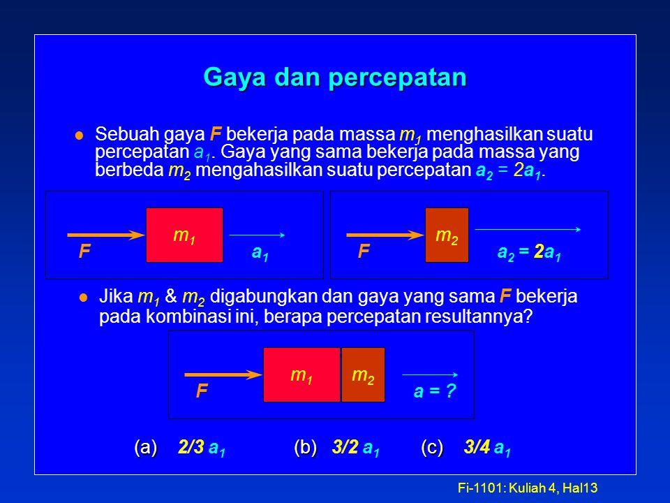 Fi-1101: Kuliah 4, Hal12 Example: Mendorong balok di atas es... l Masukkan F = 50 N, d = 10 m, m = 100 kg: çDiperoleh v = 3.2 m/s. d F v m a i