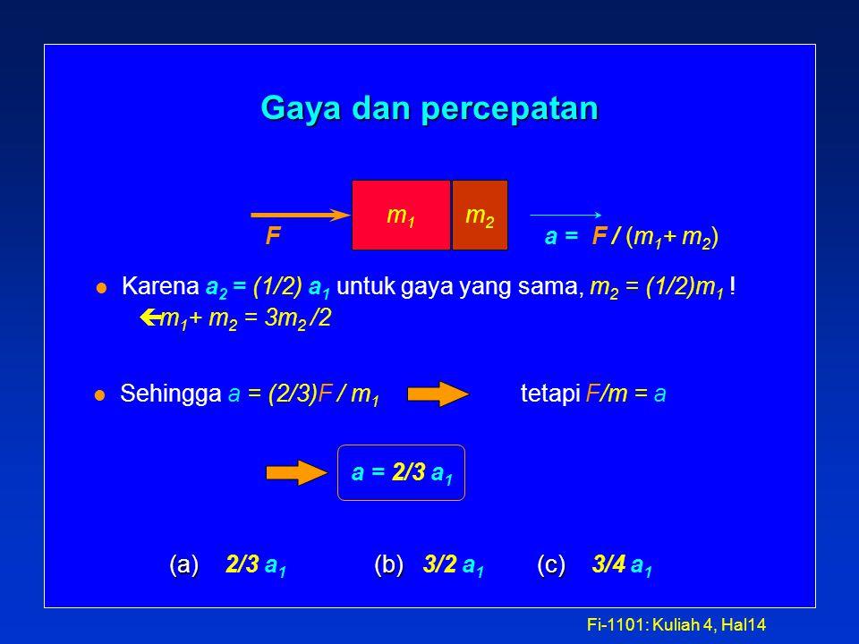 Fi-1101: Kuliah 4, Hal13 Gaya dan percepatan l Sebuah gaya F bekerja pada massa m 1 menghasilkan suatu percepatan a 1. Gaya yang sama bekerja pada mas