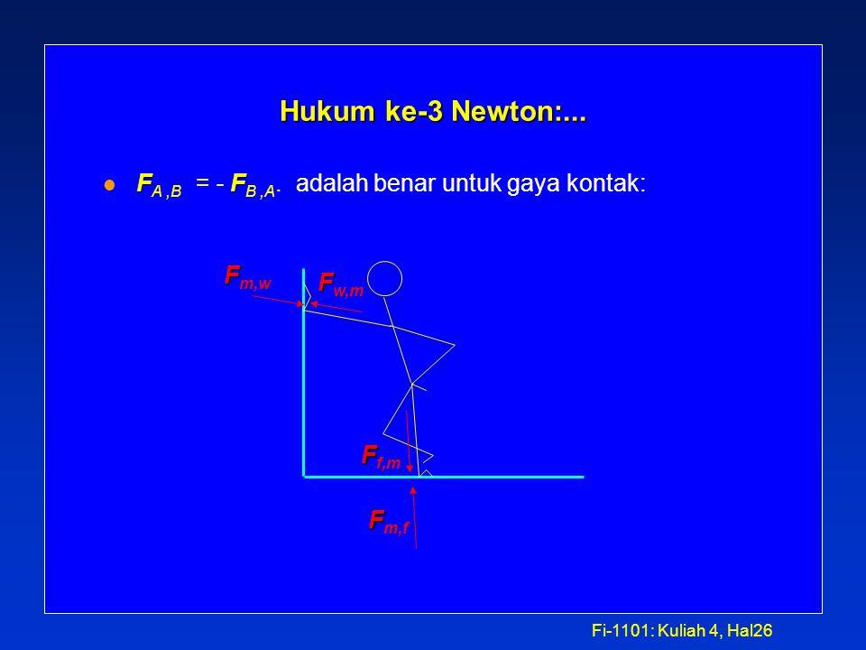"""Fi-1101: Kuliah 4, Hal25 Hukum ke-3 Newton: FF l Gaya muncul berpasangan: F A,B = - F B,A. çUntuk setiap """"aksi"""" selalu ada """"reaction"""" yang besarnya sa"""