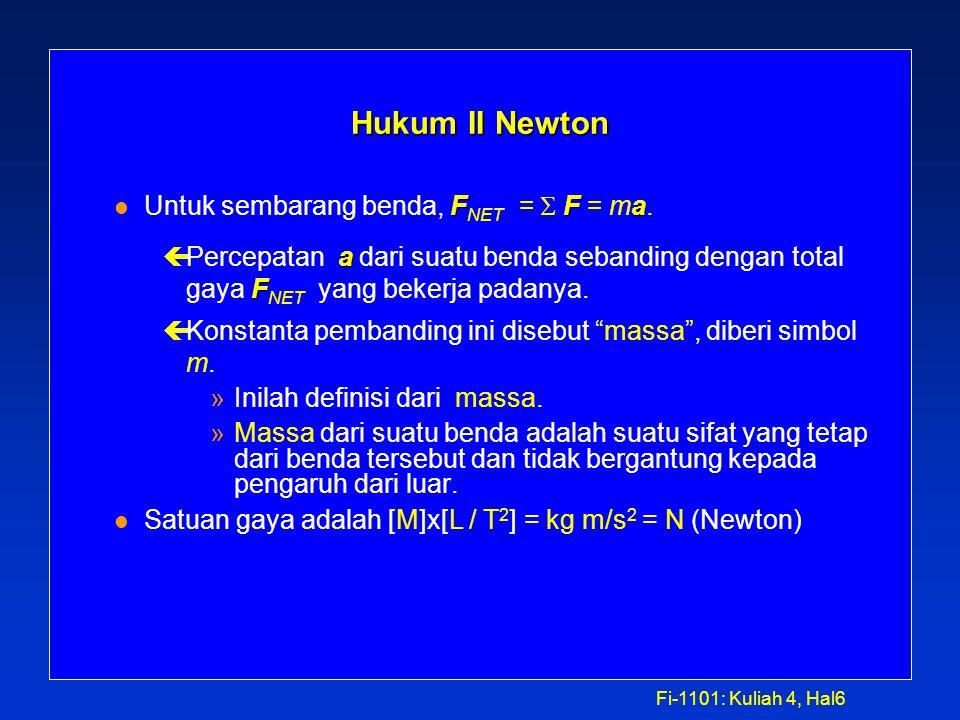 Fi-1101: Kuliah 4, Hal6 Hukum II Newton FFa Untuk sembarang benda, F NET =  F = ma.