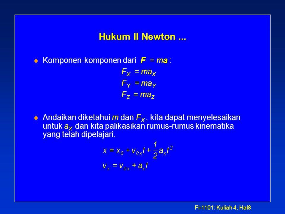 Fi-1101: Kuliah 4, Hal7 Hukum II Newton... l Apa itu gaya? çGaya adalah suatu dorongan atau tarikan. çSuatu gaya mempunyai besar dan arah (vector). çP