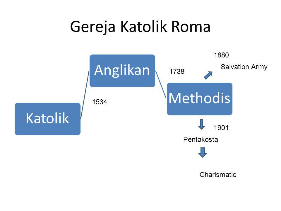 Gereja Katolik Roma KatolikAnglikanMethodis 1534 1738 Pentakosta Charismatic 1901 Salvation Army 1880