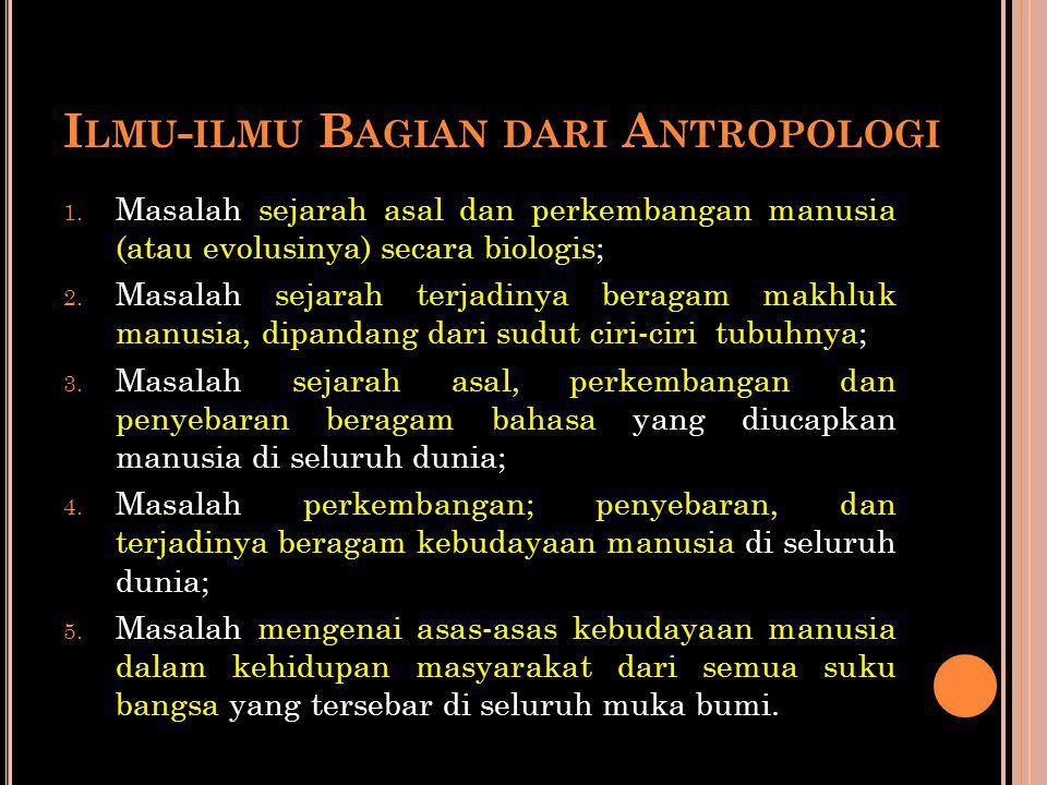 I LMU - ILMU B AGIAN DARI A NTROPOLOGI 1. Masalah sejarah asal dan perkembangan manusia (atau evolusinya) secara biologis; 2. Masalah sejarah terjadin