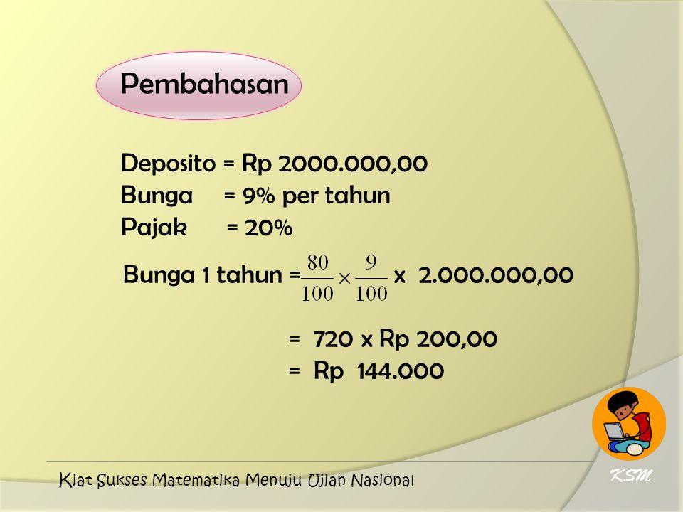 Pembahasan Deposito = Rp 2000.000,00 Bunga = 9% per tahun Pajak = 20% Bunga 1 tahun = x 2.000.000,00 = 720 x Rp 200,00 = Rp 144.000 KSM K iat Sukses M