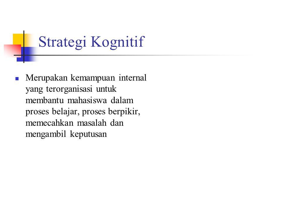 MODEL PEMBELAJARAN KOGNITIF: STRATEGI KOGNITIF Definisi Latar Belakang Metacognition dan Strategi Kognitif Reflection in Action Experiental Learning Cycle Strategi Kognitif vs Ketrampilan Intelektual Pengembangan Strategi Kognitif Jenis-Jenis Strategi kognitif Concept Mapping Prosedur Pemetaan Kognitif Kecepatan Belajar yang Efektif Umpan Balik