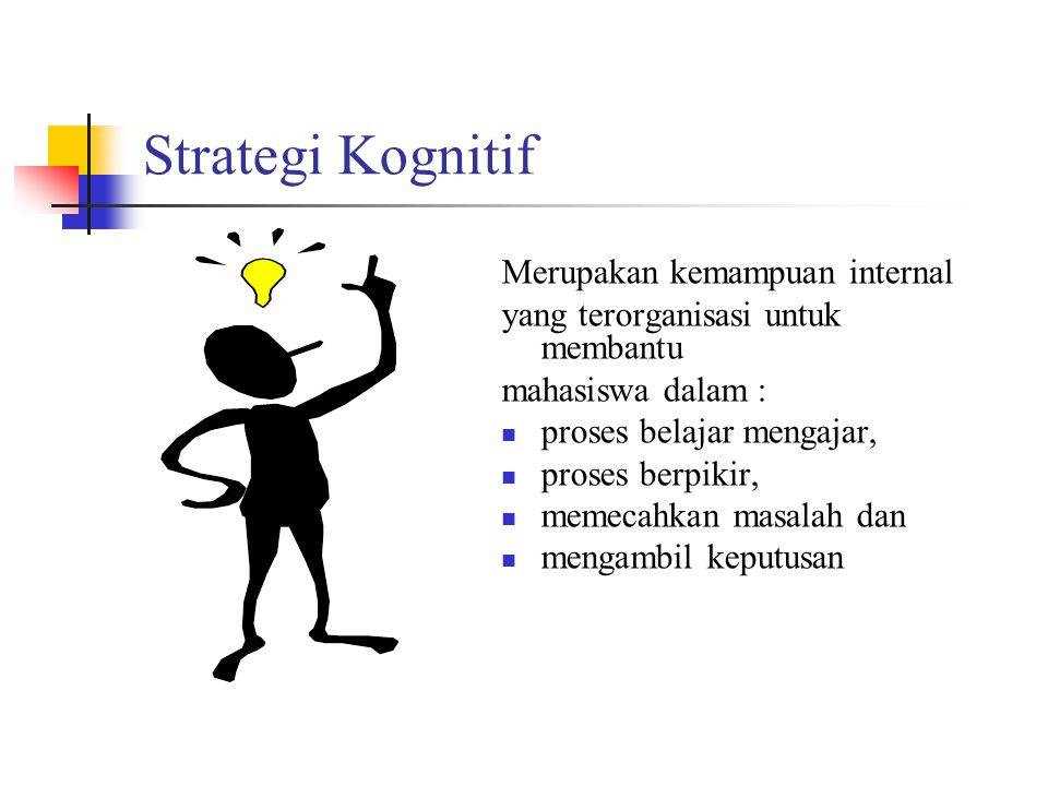 LATAR BELAKANG Paradigma konstruktivisme  Kepercayaan, nilai, norma,….