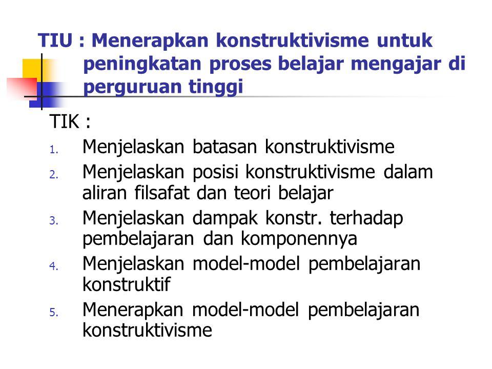 KONSTRUKTIVISME DALAM PEMBELAJARAN Pancaindera dan Konstruktivisme Definisi Proses Konstruktivisme Konstruktivisme dan Pengetahuan Aspek Berpikir Pengalaman dan Konstruktivisme Konstruktivisme dan Kenyataan Asal Usul Konstruktivisme