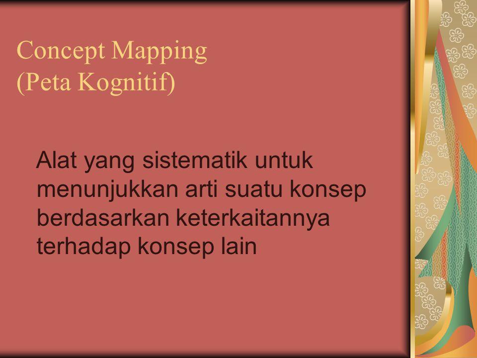 Kegunaan Peta Kognitif 1.