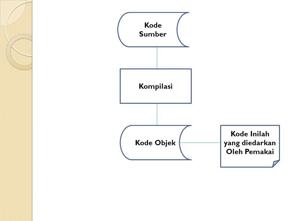 Kode Sumber Kompilasi Kode Objek Kode Inilah yang diedarkan Oleh Pemakai