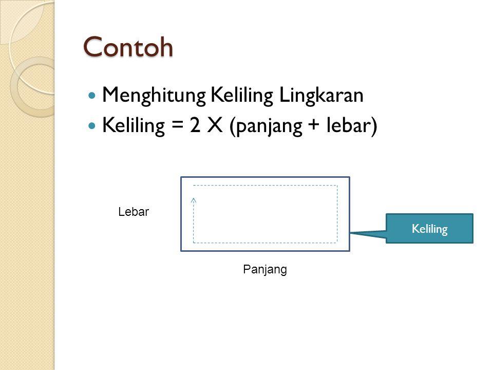 Contoh Menghitung Keliling Lingkaran Keliling = 2 X (panjang + lebar) Keliling Lebar Panjang