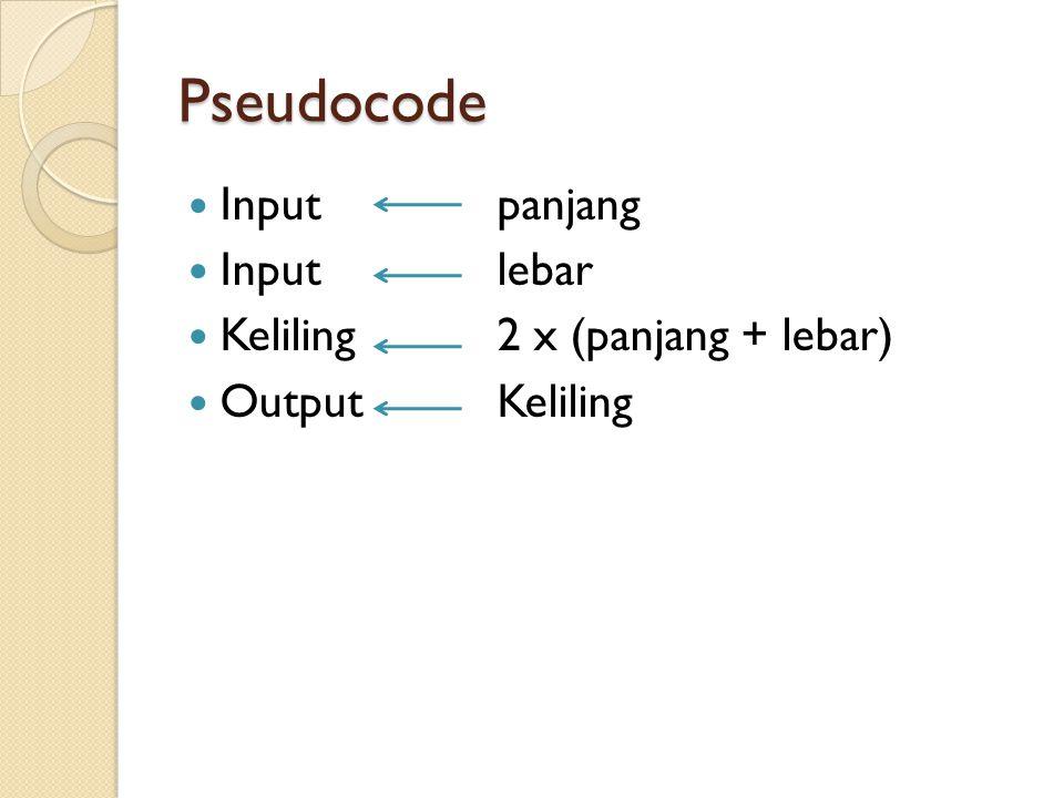 Pseudocode Input panjang Inputlebar Keliling 2 x (panjang + lebar) Output Keliling