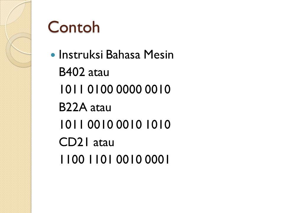 Contoh Instruksi Bahasa Mesin B402 atau 1011 0100 0000 0010 B22A atau 1011 0010 0010 1010 CD21 atau 1100 1101 0010 0001