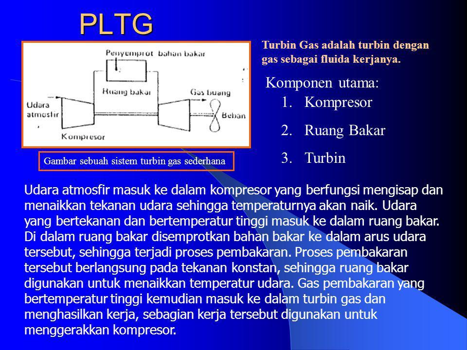 PLTG Gambar sebuah sistem turbin gas sederhana Komponen utama: 1.Kompresor 2.Ruang Bakar 3.Turbin Turbin Gas adalah turbin dengan gas sebagai fluida k