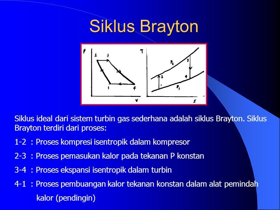 Siklus Brayton Siklus ideal dari sistem turbin gas sederhana adalah siklus Brayton. Siklus Brayton terdiri dari proses: 1-2 : Proses kompresi isentrop