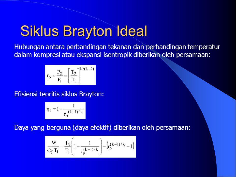Siklus Brayton Ideal Hubungan antara perbandingan tekanan dan perbandingan temperatur dalam kompresi atau ekspansi isentropik diberikan oleh persamaan