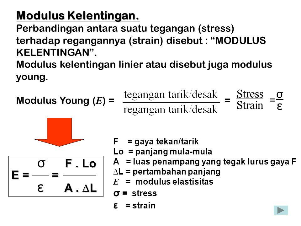 F = gaya tekan/tarik Lo = panjang mula-mula A = luas penampang yang tegak lurus gaya F ∆L = pertambahan panjang E = modulus elastisitas σ = stress ε =
