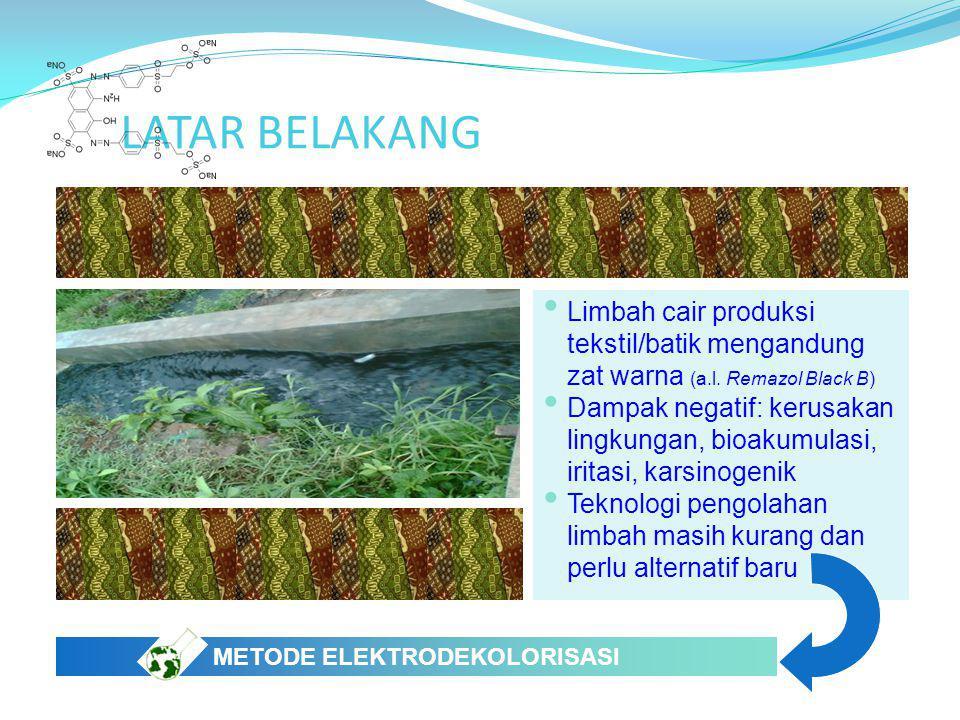 LATAR BELAKANG Limbah cair produksi tekstil/batik mengandung zat warna (a.l.