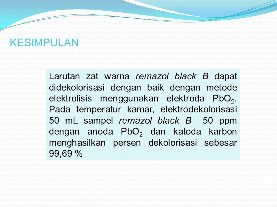 KESIMPULAN Larutan zat warna remazol black B dapat didekolorisasi dengan baik dengan metode elektrolisis menggunakan elektroda PbO 2.