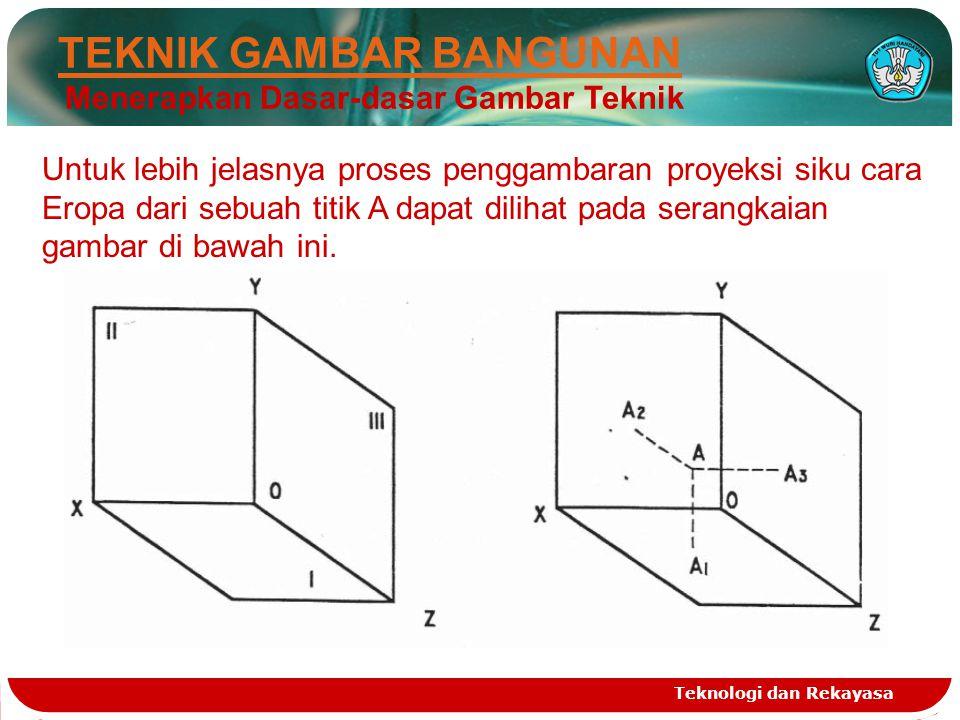 Teknologi dan Rekayasa TEKNIK GAMBAR BANGUNAN Menerapkan Dasar-dasar Gambar Teknik ● Panjang garis sebenarnya pada bidang I A1–A = A2–Q = A3–K B1–B = B2–P = B3–L Garis A–B merupakan panjang garis yang sebenarnya.