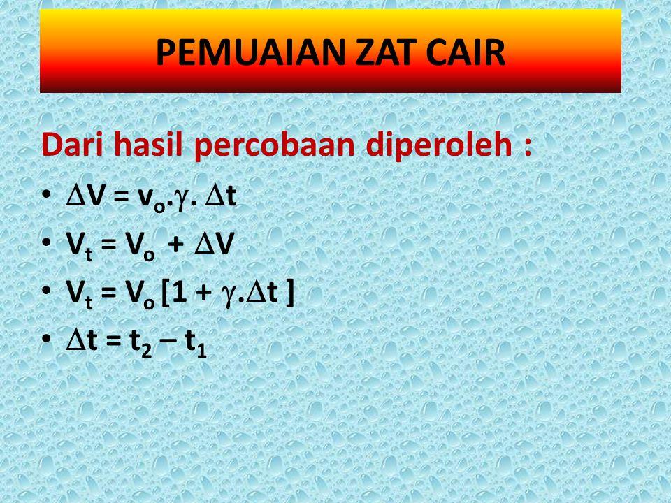 PEMUAIAN ZAT CAIR Dari hasil percobaan diperoleh :  V = v o. .  t V t = V o +  V V t = V o [1 + .  t ]  t = t 2 – t 1