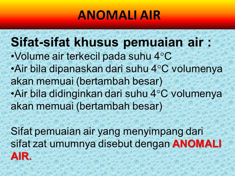 Sifat-sifat khusus pemuaian air : Volume air terkecil pada suhu 4  C Air bila dipanaskan dari suhu 4  C volumenya akan memuai (bertambah besar) Air