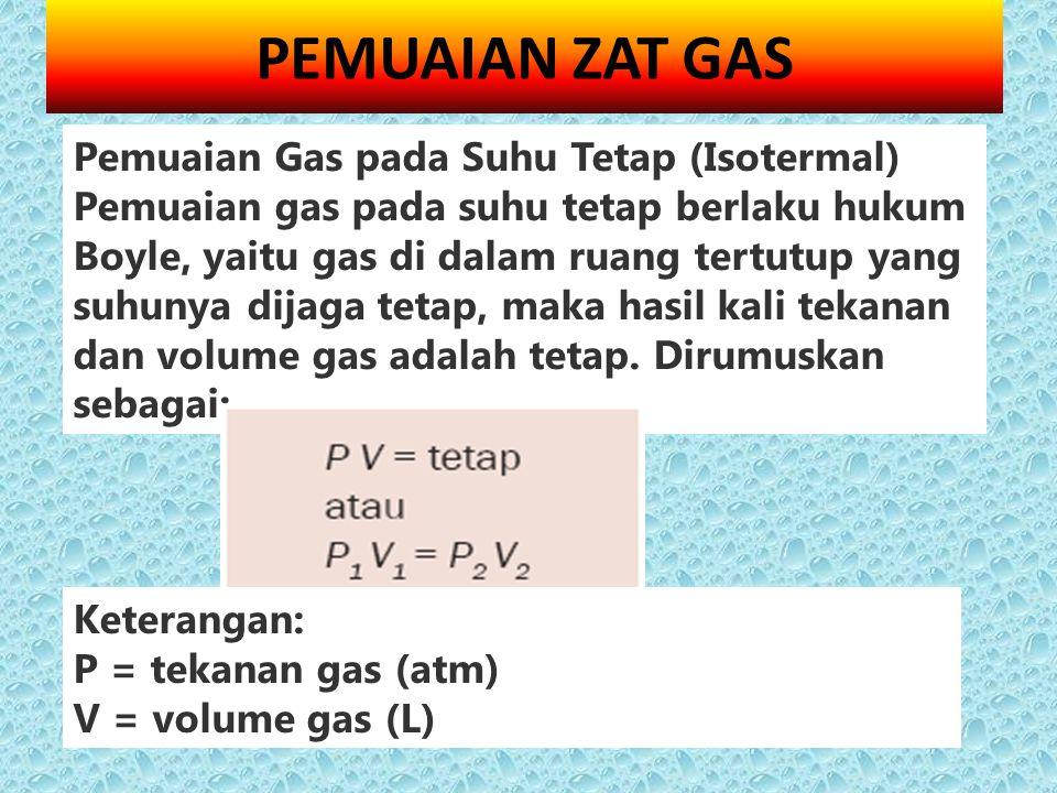Pemuaian Gas pada Suhu Tetap (Isotermal) Pemuaian gas pada suhu tetap berlaku hukum Boyle, yaitu gas di dalam ruang tertutup yang suhunya dijaga tetap