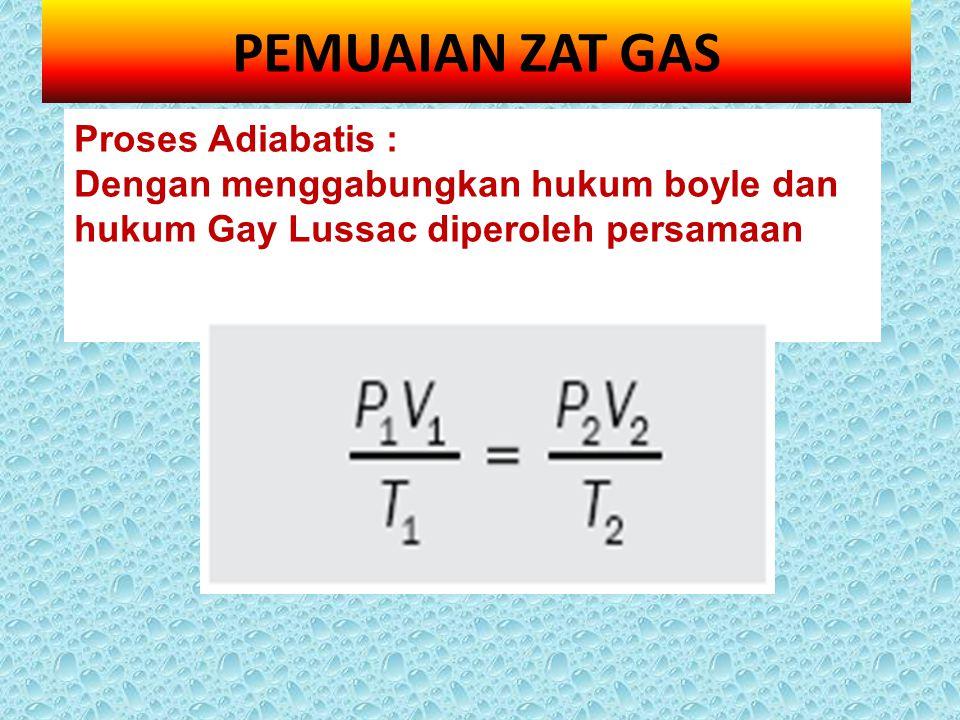 PEMUAIAN ZAT GAS Proses Adiabatis : Dengan menggabungkan hukum boyle dan hukum Gay Lussac diperoleh persamaan