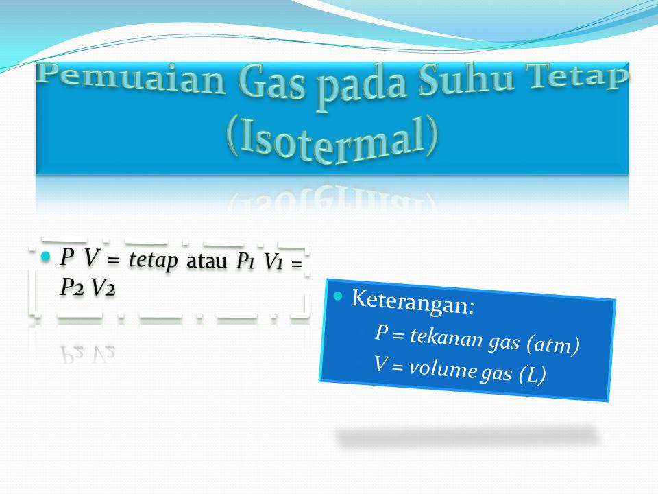 Keterangan: P = tekanan gas (atm) V = volume gas (L)